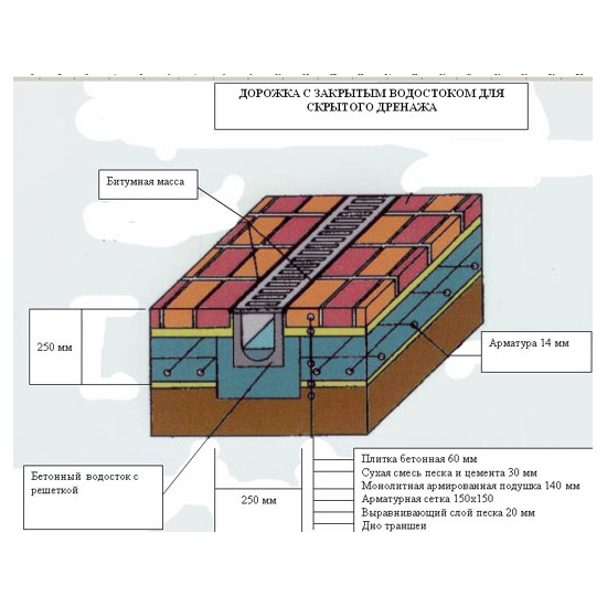 Фундаментные блоки размеры 20х20х40 цена купить блоки